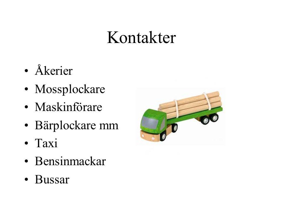 Kontakter Åkerier Mossplockare Maskinförare Bärplockare mm Taxi