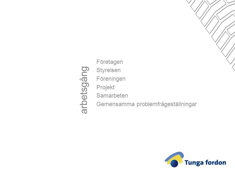 arbetsgång Företagen Styrelsen Föreningen Projekt Samarbeten