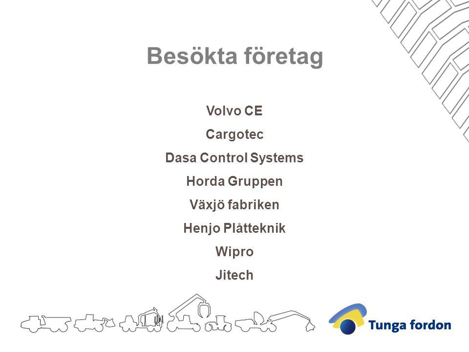 Besökta företag Volvo CE Cargotec Dasa Control Systems Horda Gruppen