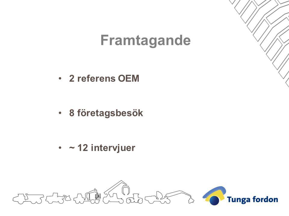 Framtagande 2 referens OEM 8 företagsbesök ~ 12 intervjuer