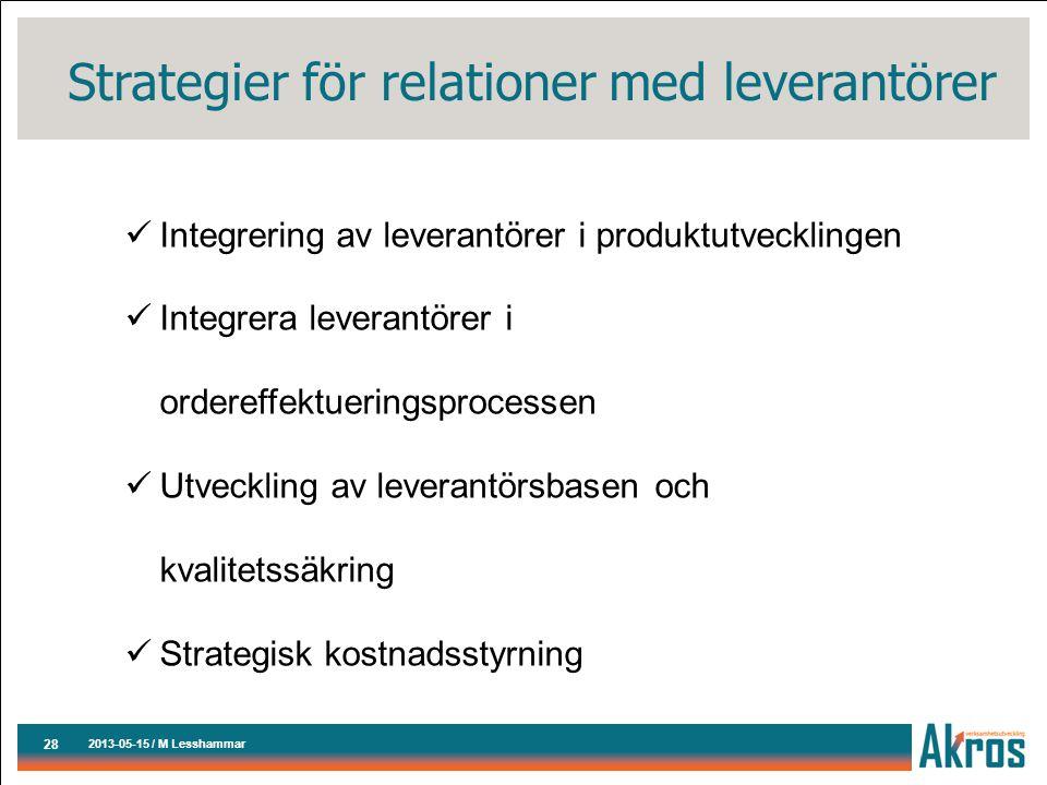 Strategier för relationer med leverantörer