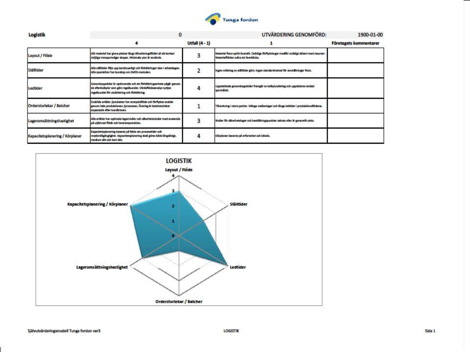 Exempel 2013-05-15 / M Lesshammar