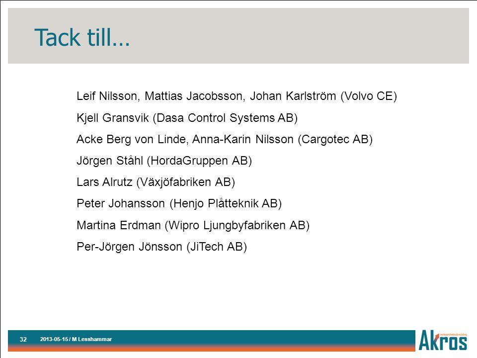 Tack till… Leif Nilsson, Mattias Jacobsson, Johan Karlström (Volvo CE)