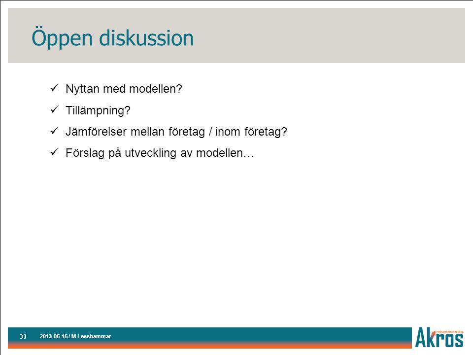 Öppen diskussion Nyttan med modellen Tillämpning