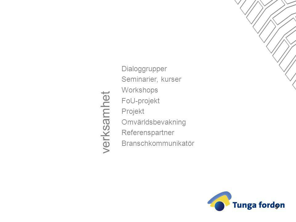 verksamhet Dialoggrupper Seminarier, kurser Workshops FoU-projekt