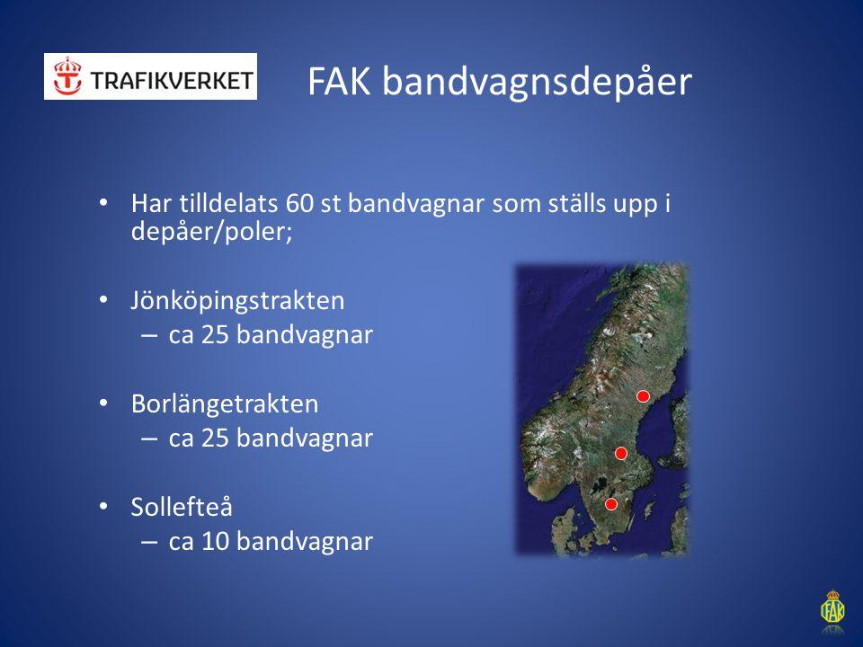 FAK bandvagnsdepåer Har tilldelats 60 st bandvagnar som ställs upp i depåer/poler; Jönköpingstrakten.