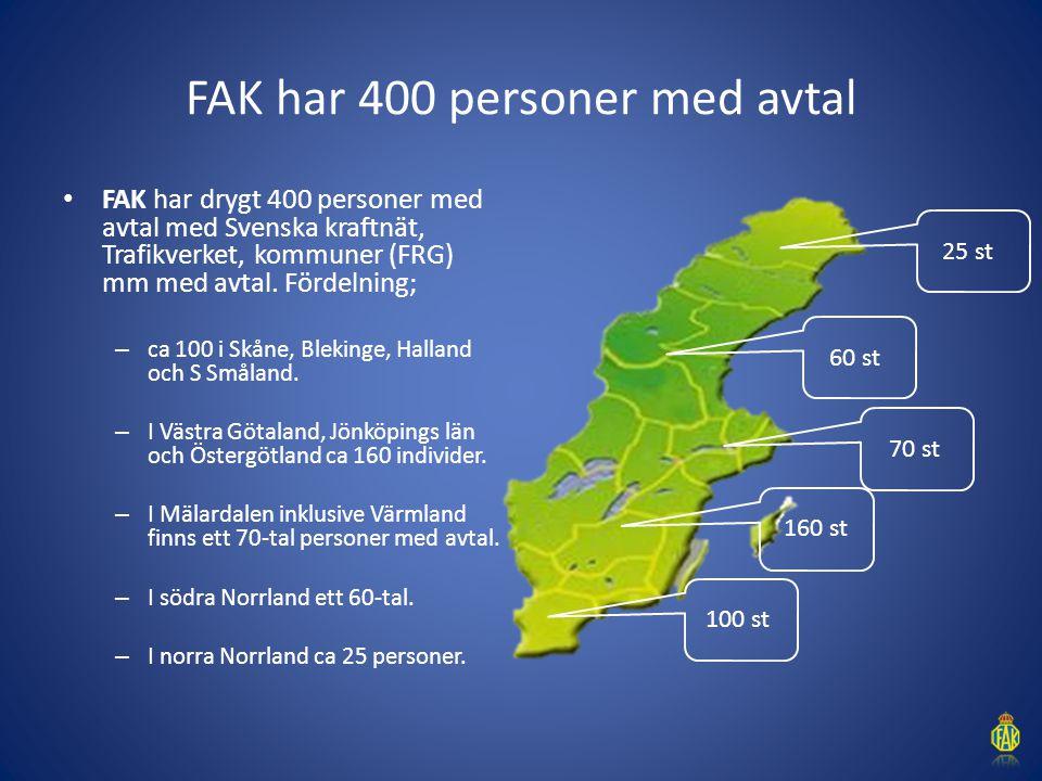 FAK har 400 personer med avtal