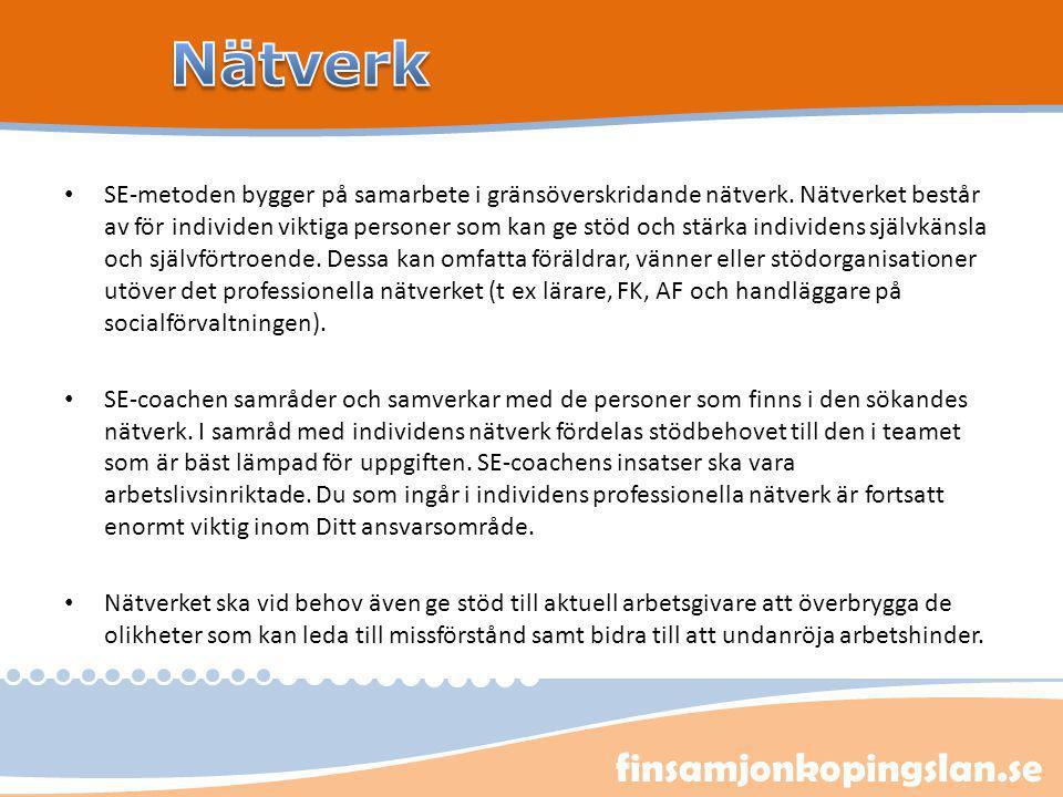 Nätverk finsamjonkopingslan.se