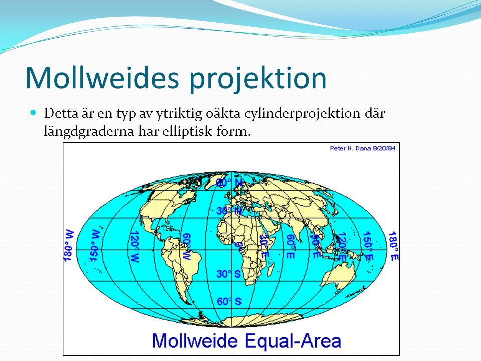 Mollweides projektion