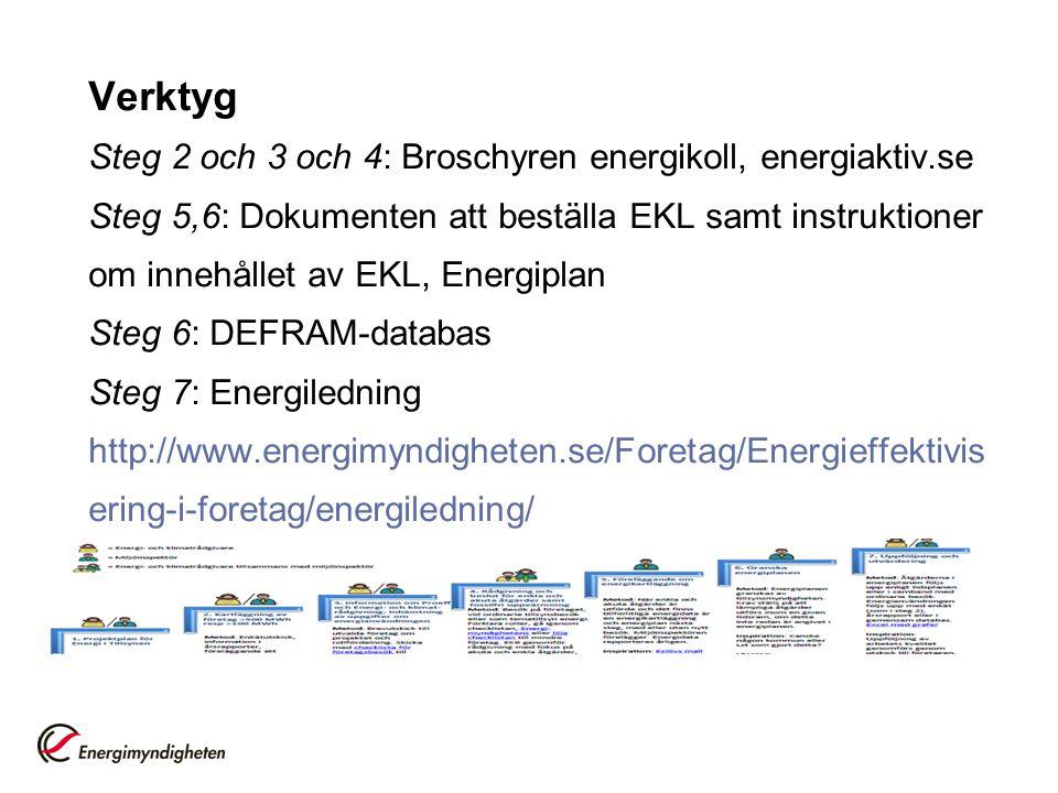 Verktyg Steg 2 och 3 och 4: Broschyren energikoll, energiaktiv