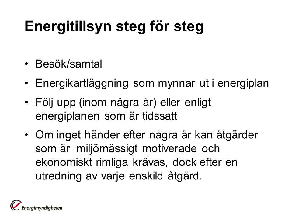 Energitillsyn steg för steg