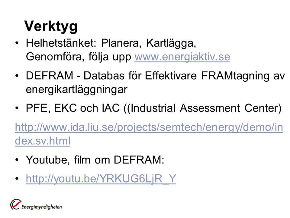Verktyg Helhetstänket: Planera, Kartlägga, Genomföra, följa upp www.energiaktiv.se.