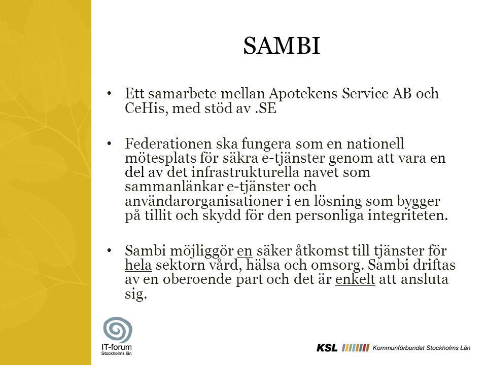 SAMBI Ett samarbete mellan Apotekens Service AB och CeHis, med stöd av .SE.