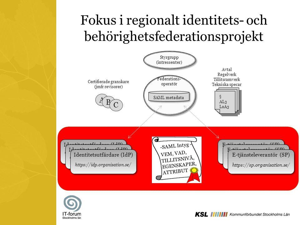 Fokus i regionalt identitets- och behörighetsfederationsprojekt