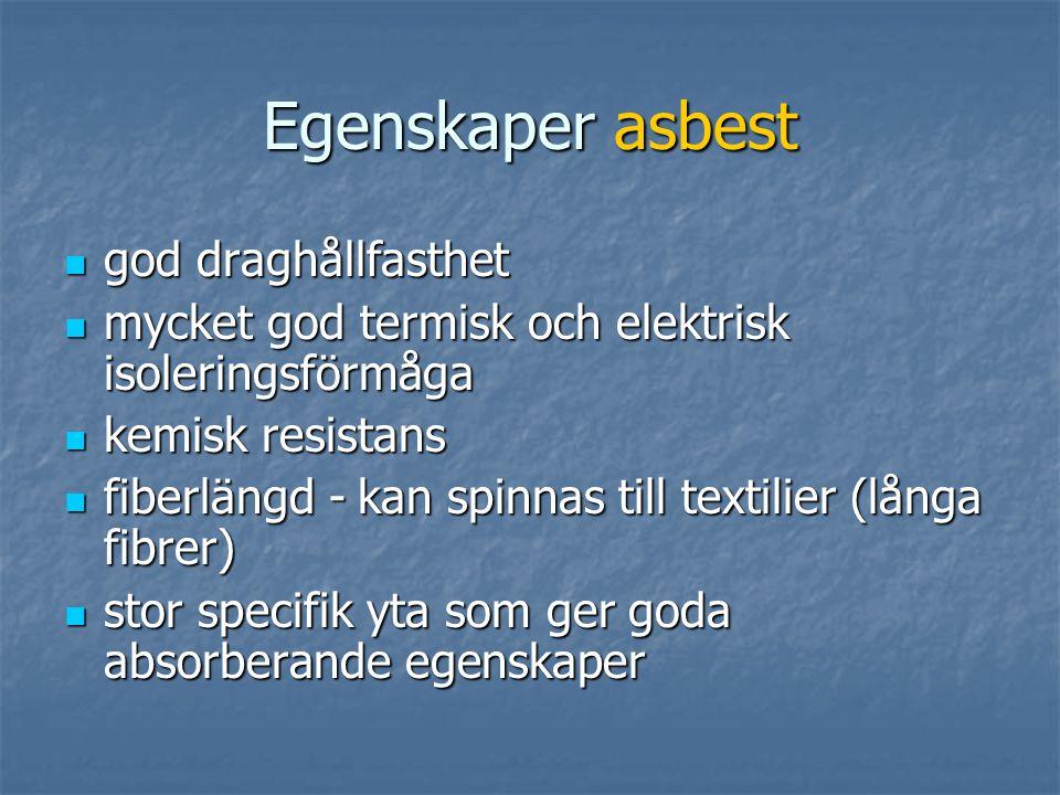 Egenskaper asbest god draghållfasthet