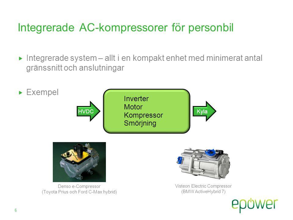 Integrerade AC-kompressorer för personbil