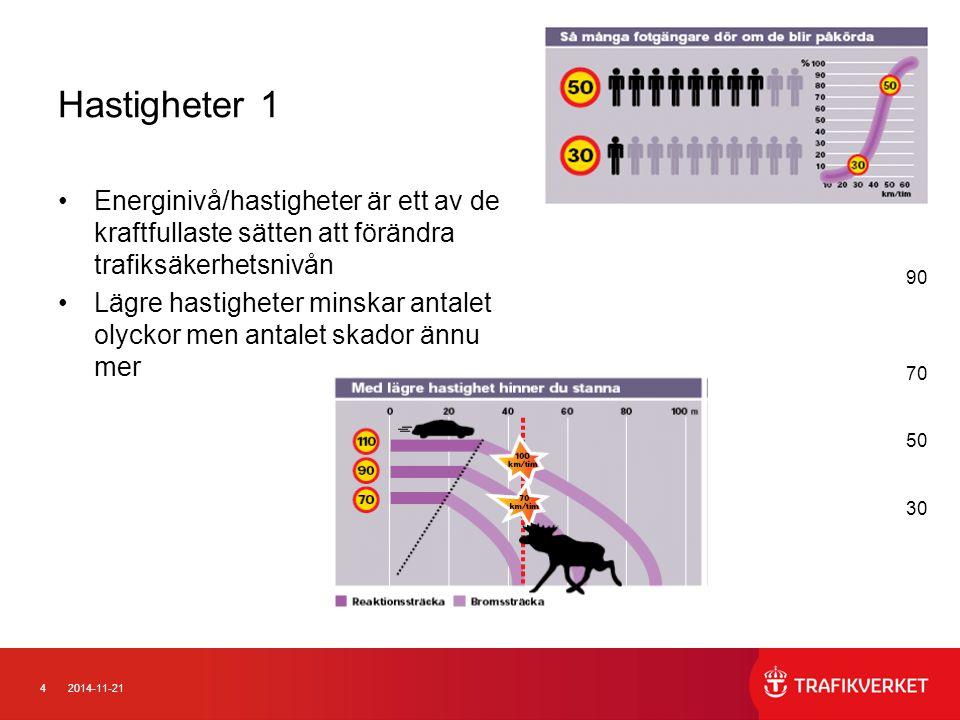 Hastigheter 1 Energinivå/hastigheter är ett av de kraftfullaste sätten att förändra trafiksäkerhetsnivån.