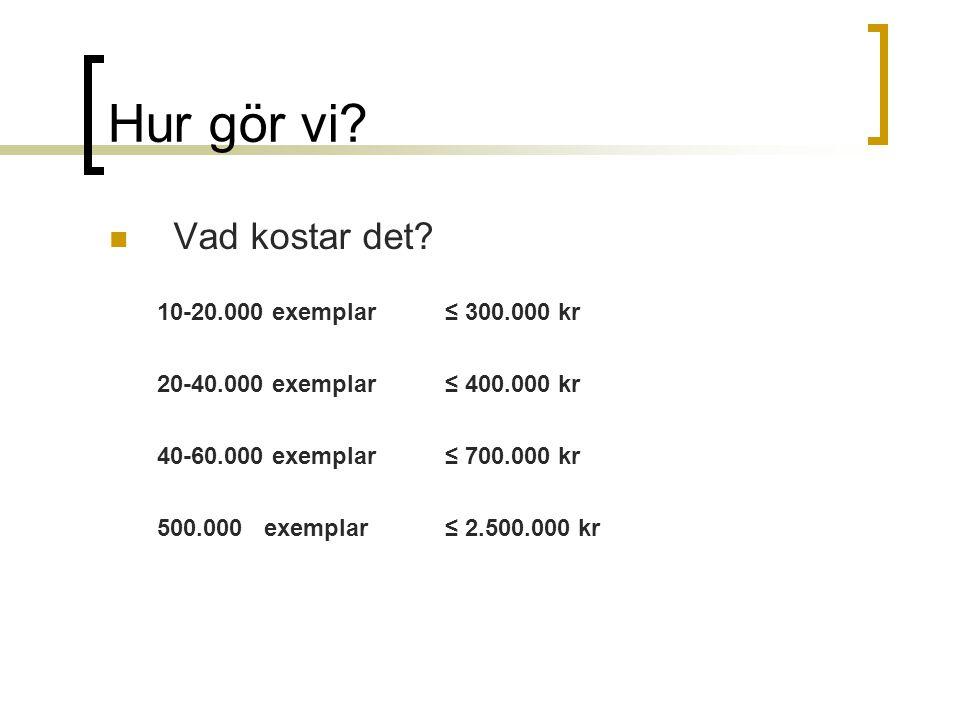 Hur gör vi Vad kostar det 10-20.000 exemplar ≤ 300.000 kr