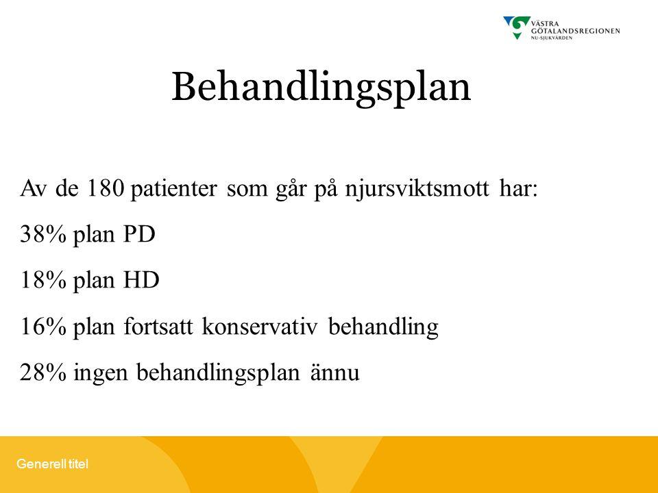 Behandlingsplan Av de 180 patienter som går på njursviktsmott har: