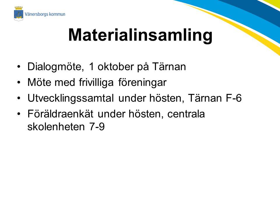 Materialinsamling Dialogmöte, 1 oktober på Tärnan