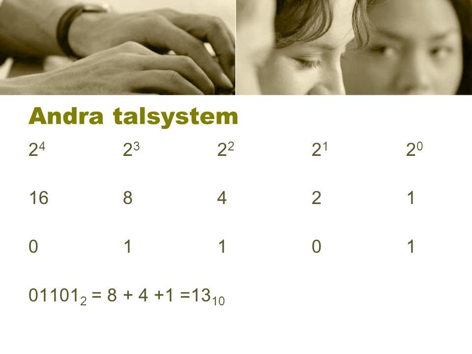 Andra talsystem 24 23 22 21 20 16 8 4 2 1 0 1 1 0 1 011012 = 8 + 4 +1 =1310