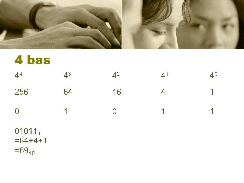4 bas 44 43 42 41 40 256 64 16 4 1 0 1 0 1 1 010114 =64+4+1 =6910