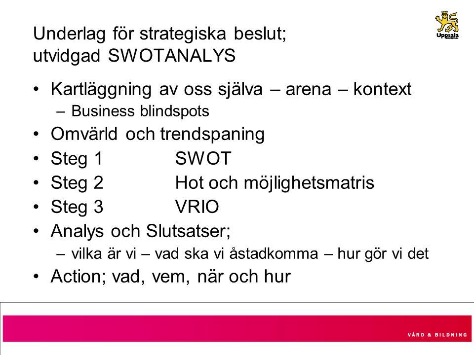 Underlag för strategiska beslut; utvidgad SWOTANALYS