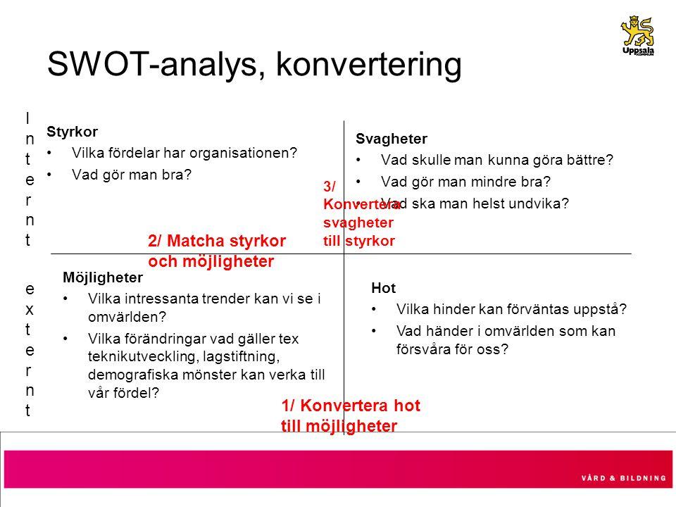 SWOT-analys, konvertering