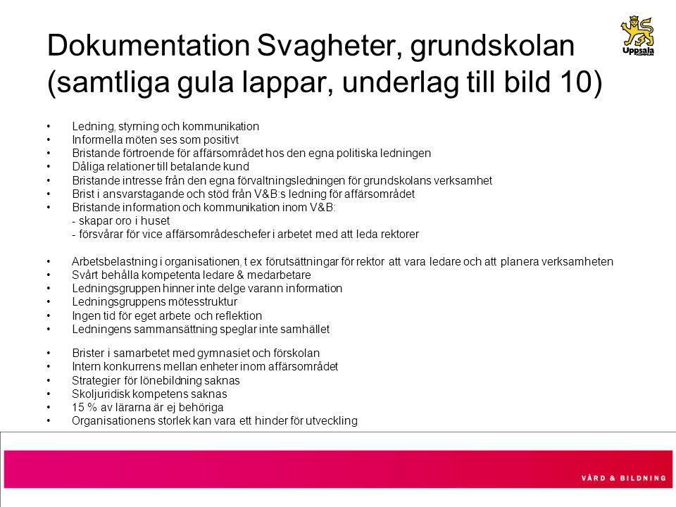 Dokumentation Svagheter, grundskolan (samtliga gula lappar, underlag till bild 10)