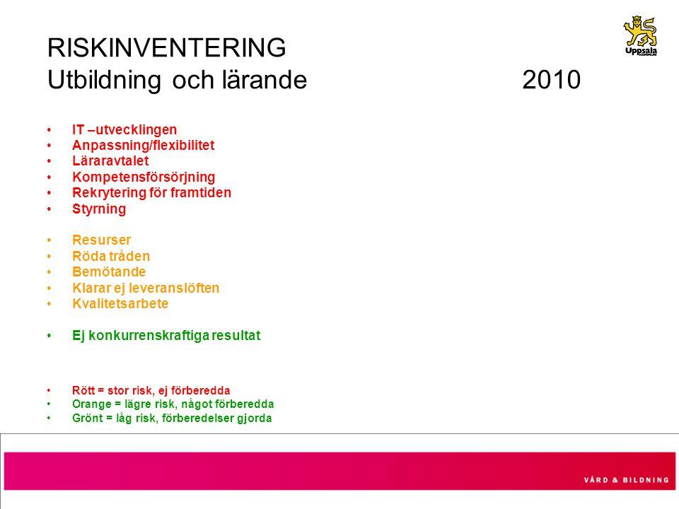 RISKINVENTERING Utbildning och lärande 2010