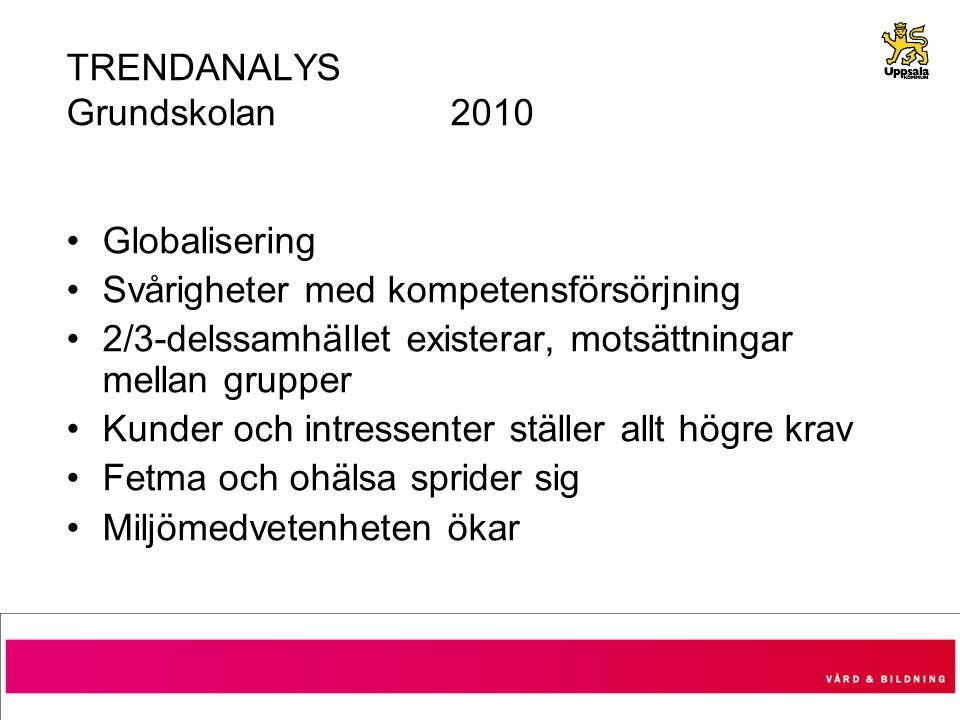 TRENDANALYS Grundskolan 2010
