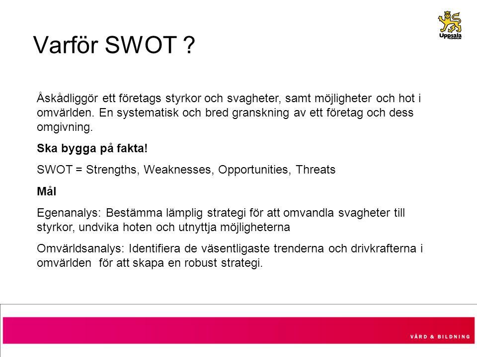 Varför SWOT