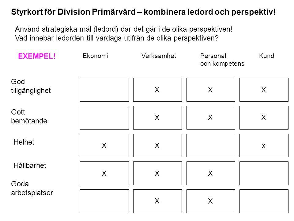 Styrkort för Division Primärvård – kombinera ledord och perspektiv!