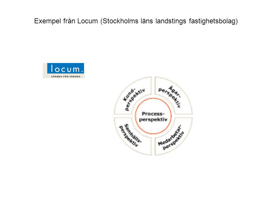 Exempel från Locum (Stockholms läns landstings fastighetsbolag)