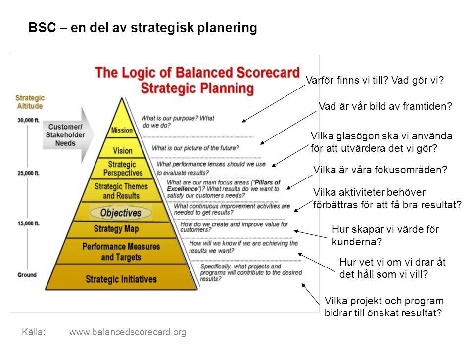 BSC – en del av strategisk planering