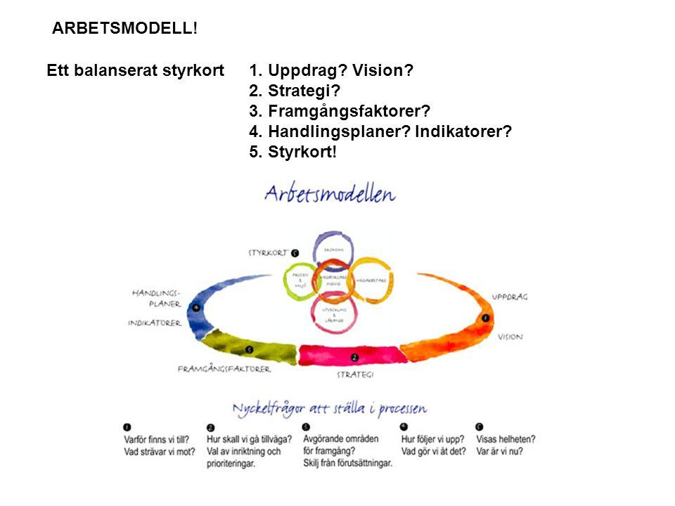 ARBETSMODELL! Ett balanserat styrkort 1. Uppdrag Vision 2. Strategi 3. Framgångsfaktorer 4. Handlingsplaner Indikatorer