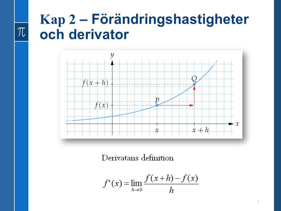 Kap 2 – Förändringshastigheter och derivator