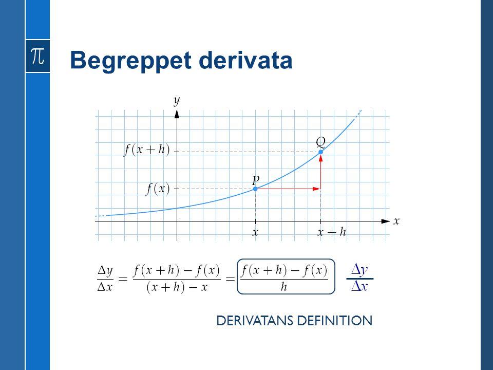 Begreppet derivata DERIVATANS DEFINITION