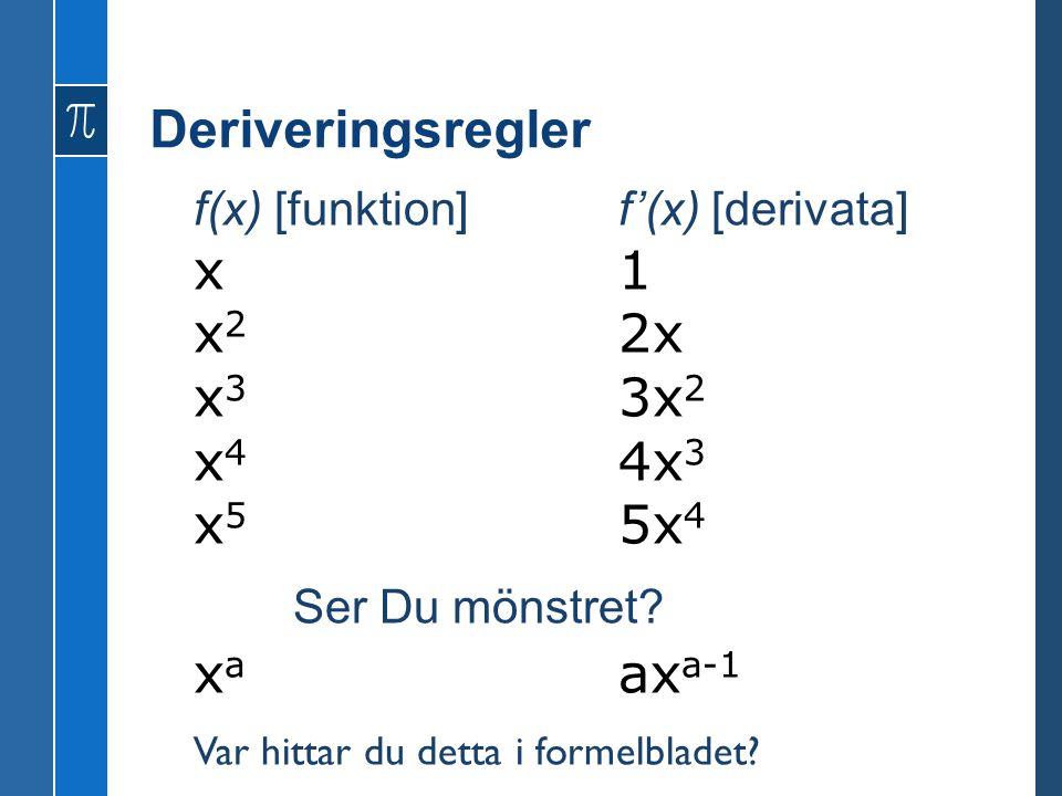 Deriveringsregler x 1 x2 2x x3 3x2 x4 4x3 x5 5x4 xa axa-1