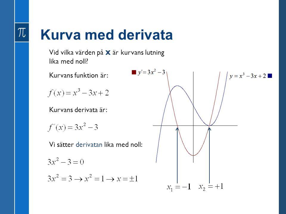 Kurva med derivata Vid vilka värden på x är kurvans lutning