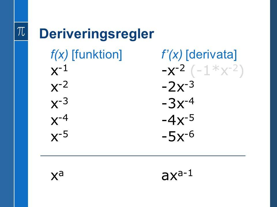 Deriveringsregler x-1 -x-2 (-1*x-2) x-2 -2x-3 x-3 -3x-4 x-4 -4x-5
