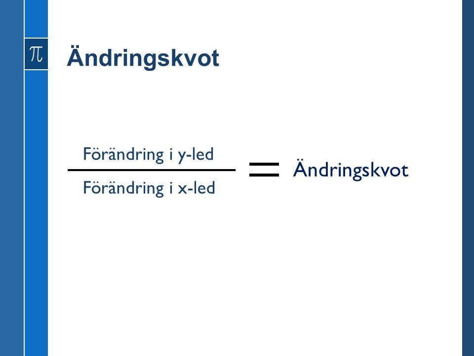 Ändringskvot Förändring i y-led Ändringskvot Förändring i x-led