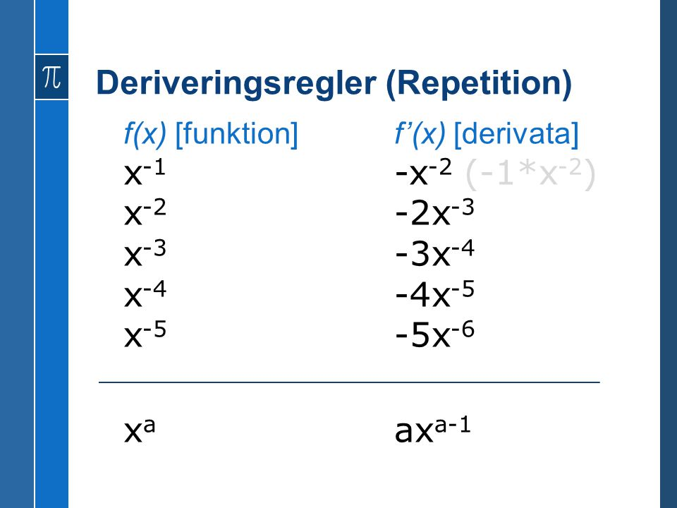 Deriveringsregler (Repetition)