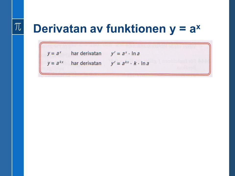Derivatan av funktionen y = ax