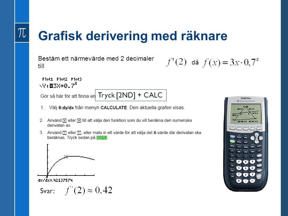 Grafisk derivering med räknare