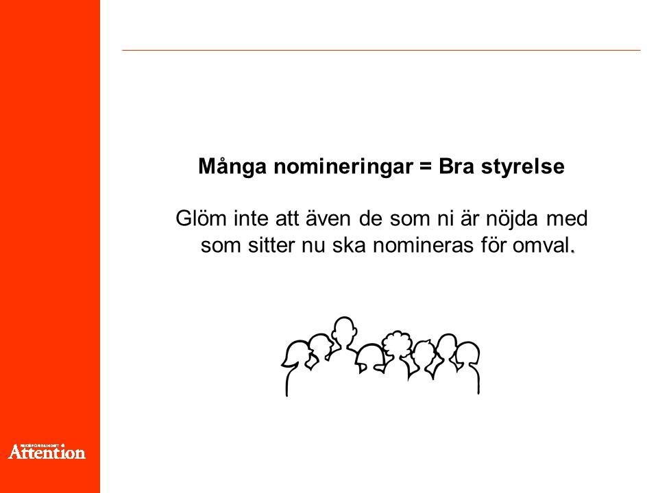 Många nomineringar = Bra styrelse