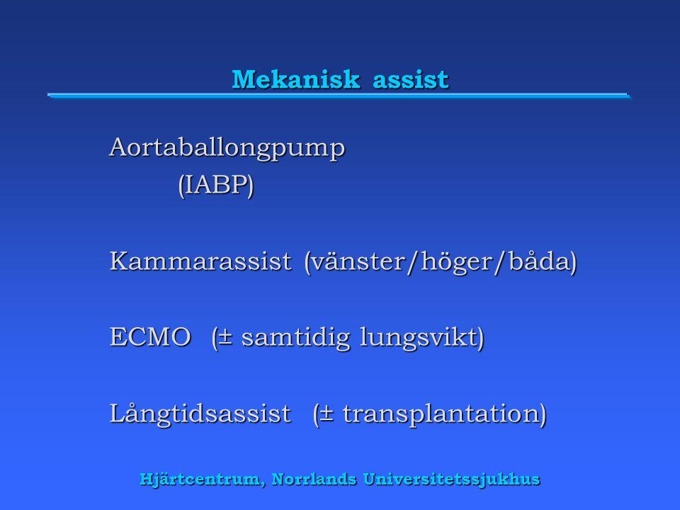 Hjärtcentrum, Norrlands Universitetssjukhus