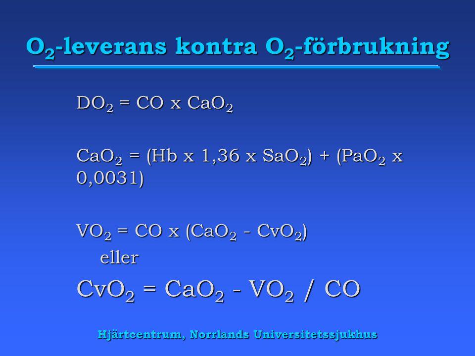 O2-leverans kontra O2-förbrukning