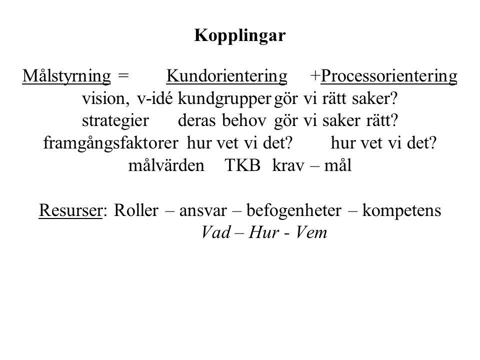Målstyrning = Kundorientering +Processorientering