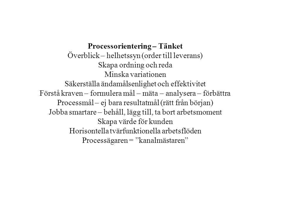 Processorientering – Tänket